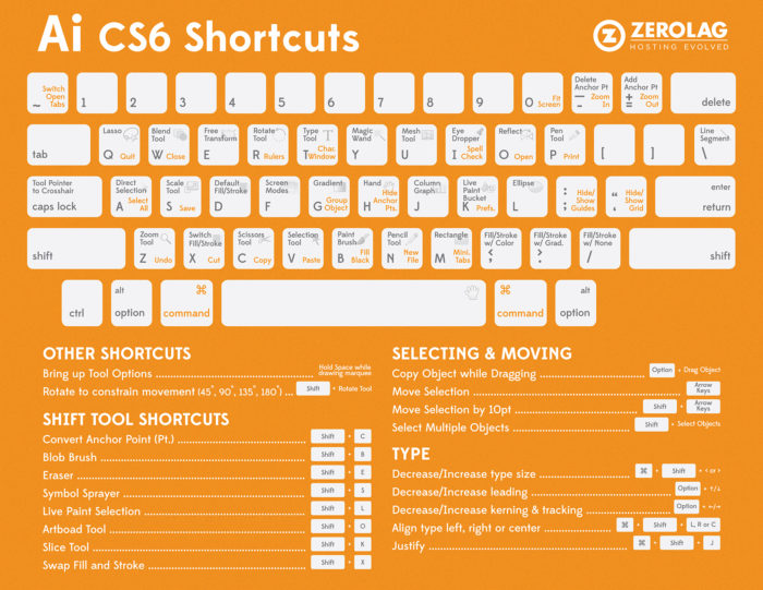 illustrator_shortcuts_clean