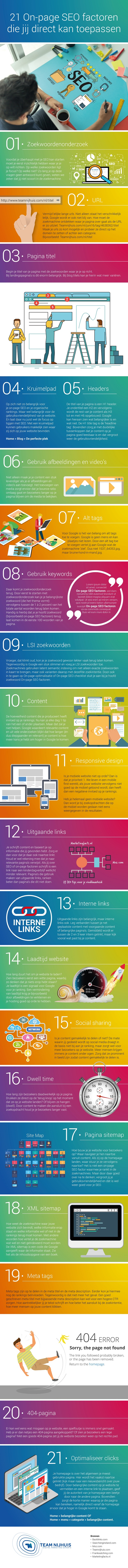 21-on-page-seo-factoren-infograhic-team-nijhuis